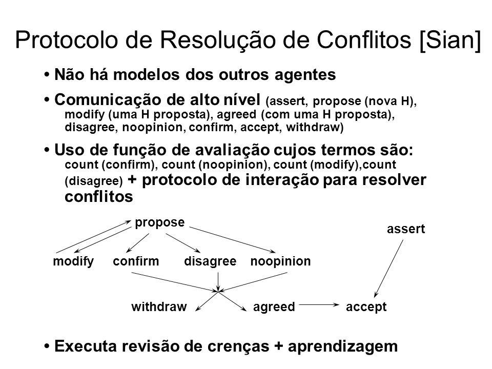 Protocolo de Resolução de Conflitos [Sian]